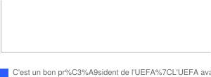 Réélection de Platini à l'UEFA : bonne nouvelle pour le football ?